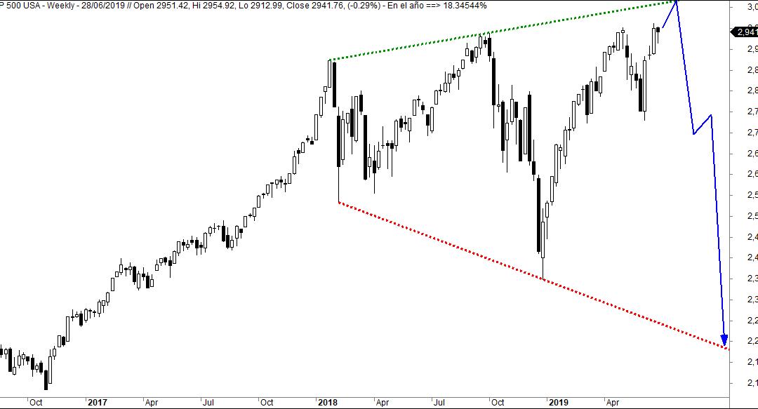 Tres indicadores de amplitud que no se fían de Wall Street