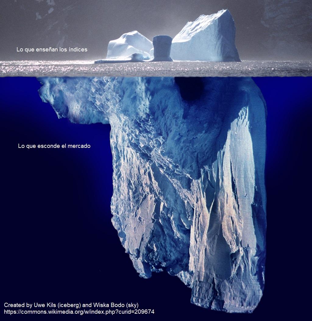 MLTradingZone - Iceberg