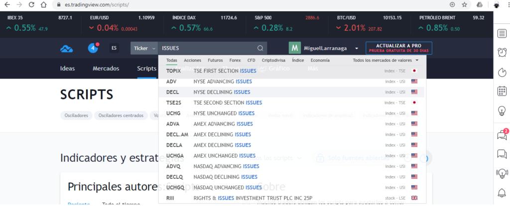MLTradingZone - Metodo de Trading - Amplitud TradingView