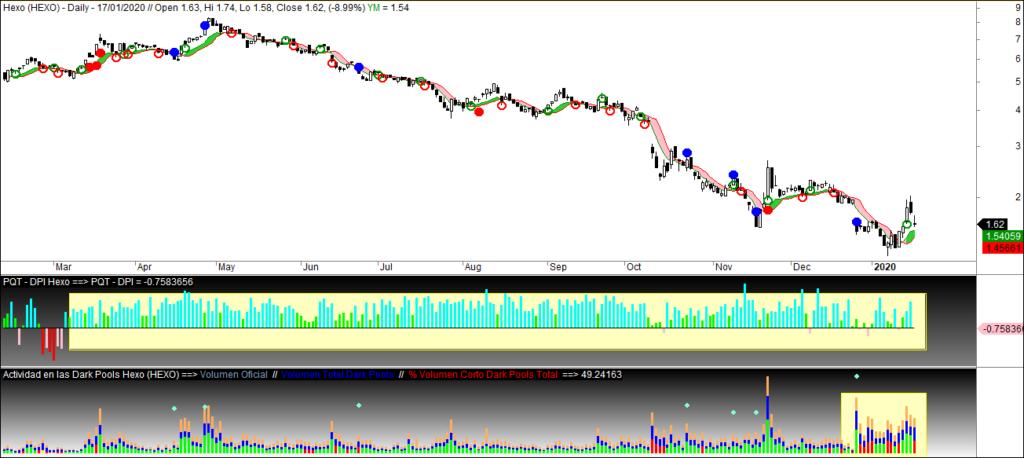 MLTradingZone - Metodo de Trading - Hexo