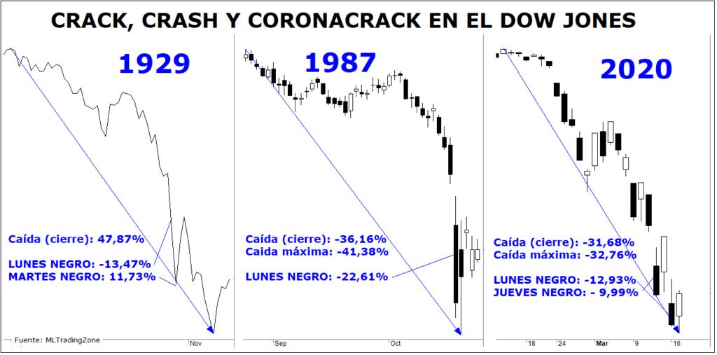 MLTradingZone - Metodo de Trading - Coronacrack